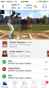 Werth called out on a pitch well outside the zone.